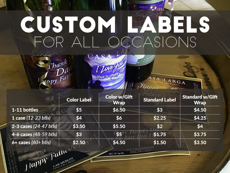 New label pricing